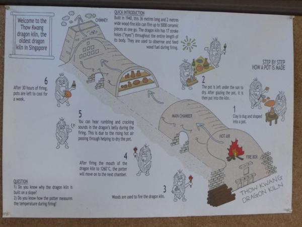 Dragon kiln (1)